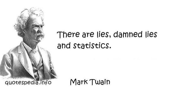 mark_twain_lies_344