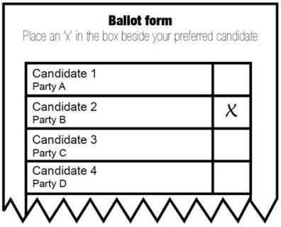ballot sheet