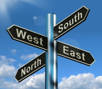 North East South West Signpost Showing Travel Or Direction